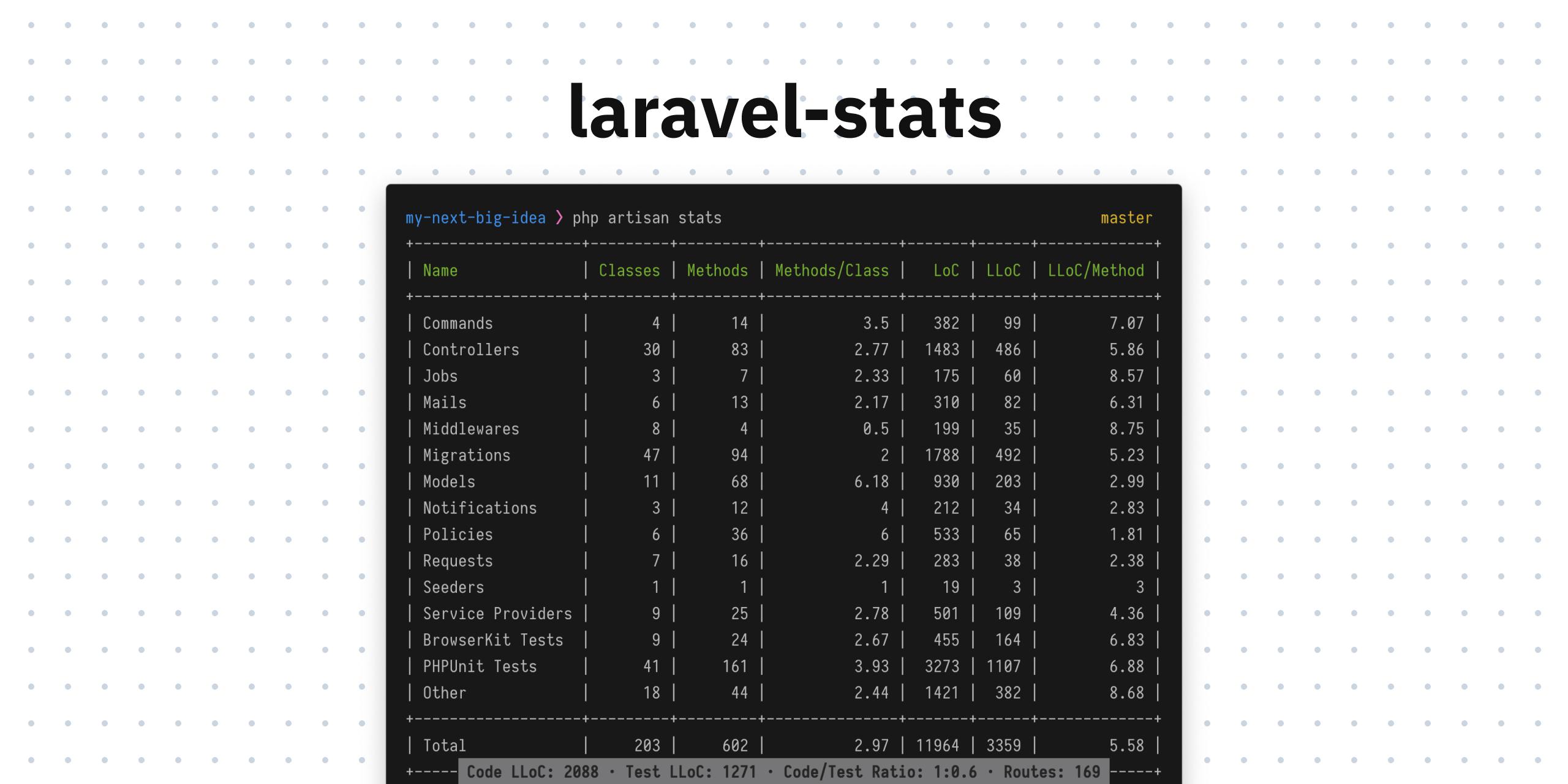 laravel-stats