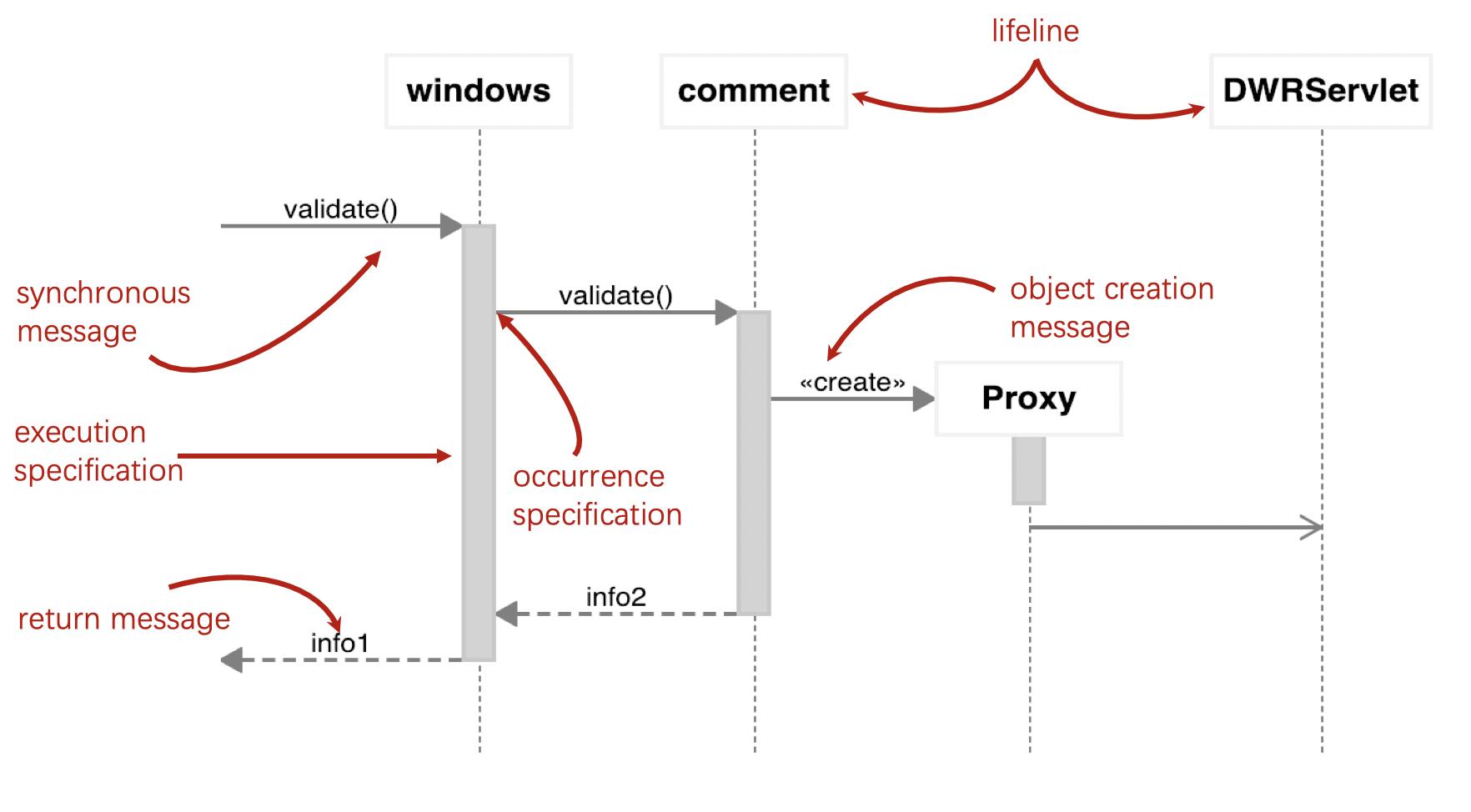 31 Intellij Uml Sequence Diagram - Wiring Diagram Database