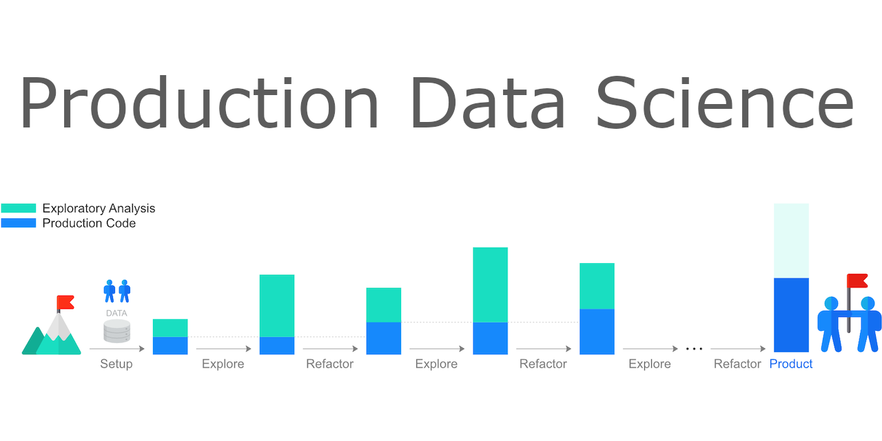 production-data-science