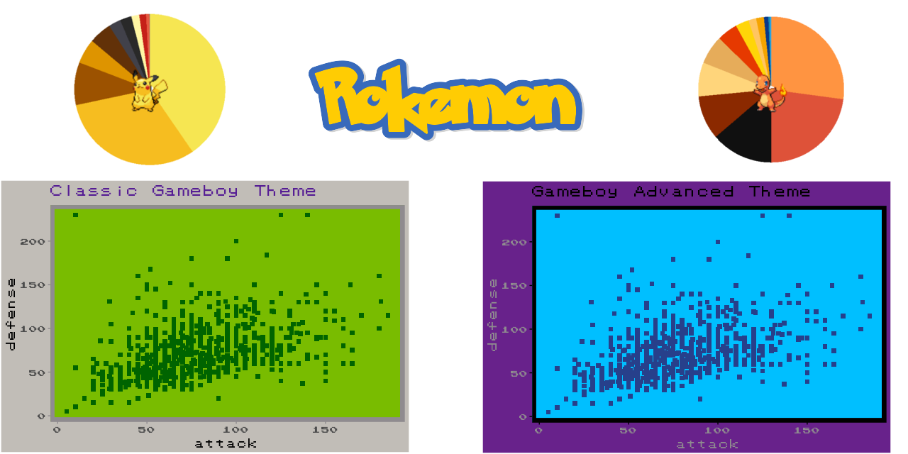 GitHub - schochastics/Rokemon: Pokemon themed R package