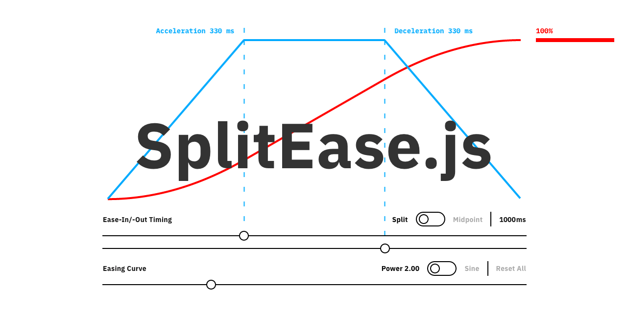 split-ease