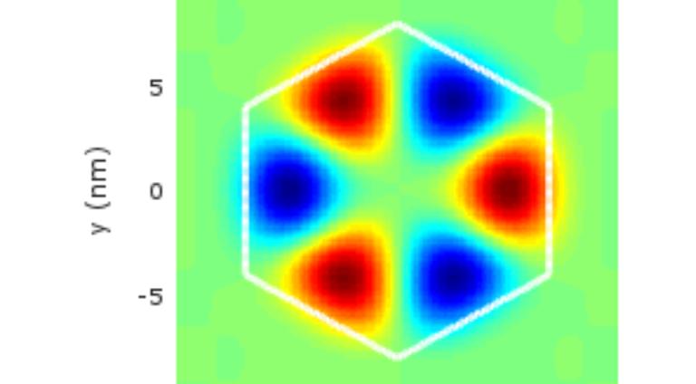 schrodinger-equation · GitHub Topics · GitHub