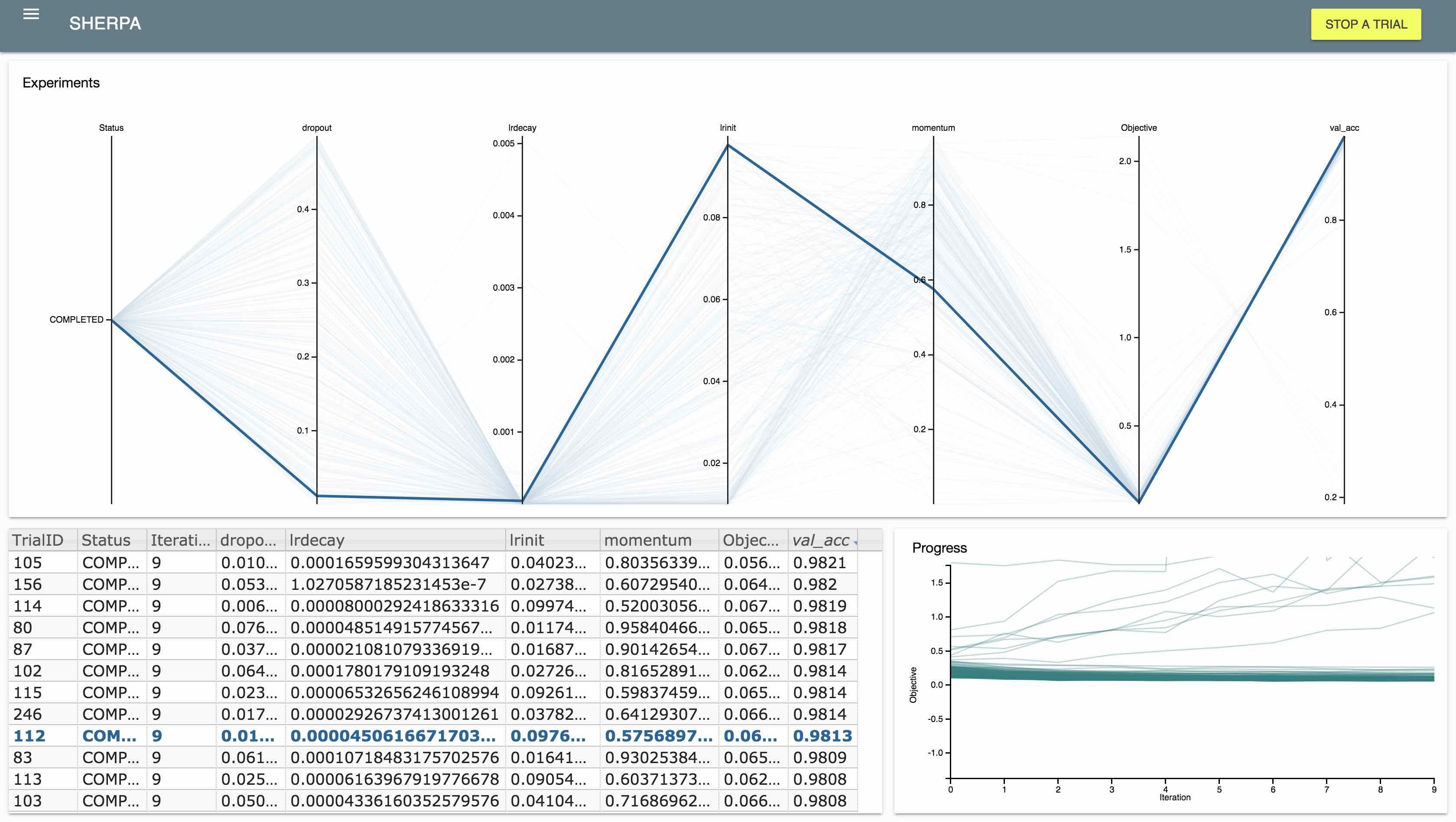 hyperparameter-optimization · GitHub Topics · GitHub