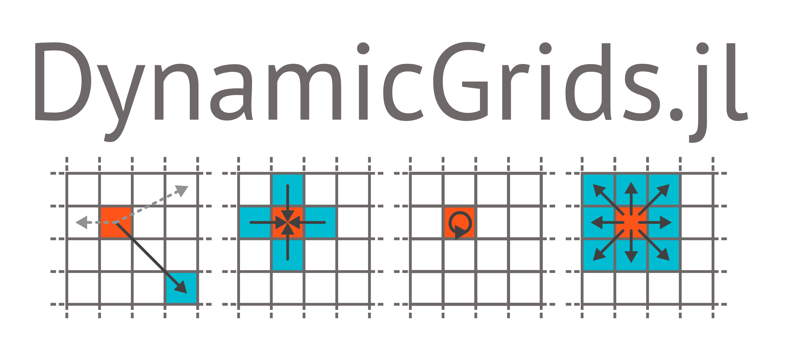 DynamicGrids