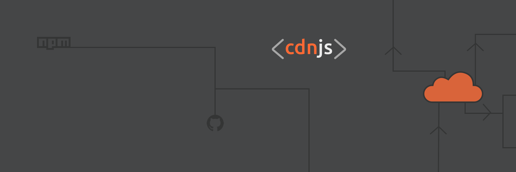 cdnjs/ajax/libs at master · cdnjs/cdnjs · GitHub