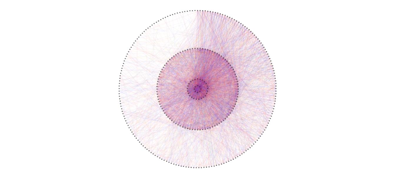 dash-cytoscape