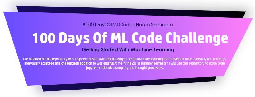 100-Days-Of-ML-Code