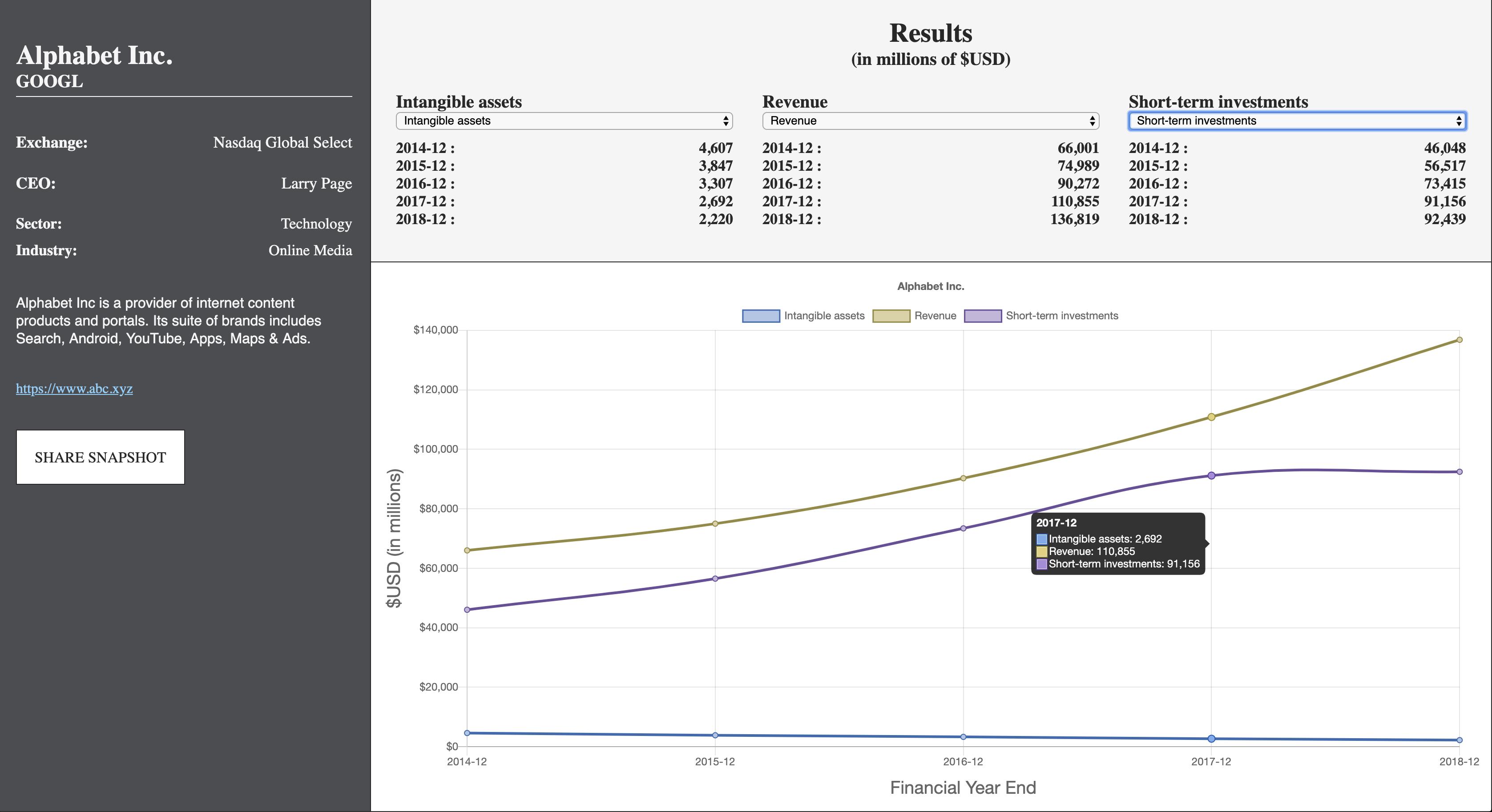 balance-sheet · GitHub Topics · GitHub