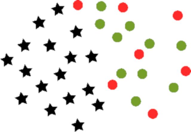 oversampling · GitHub Topics · GitHub