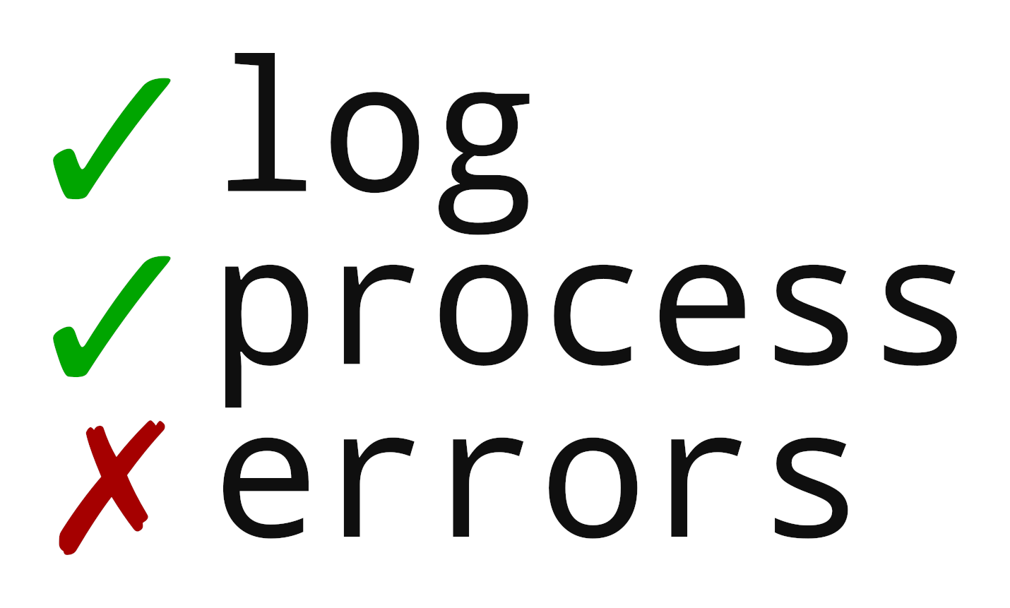 log-process-errors