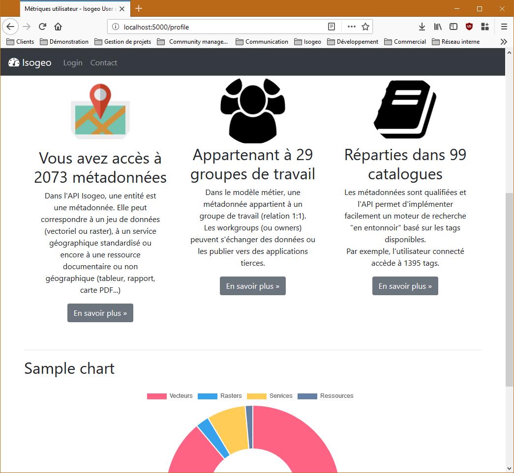 oauth2-client · GitHub Topics · GitHub