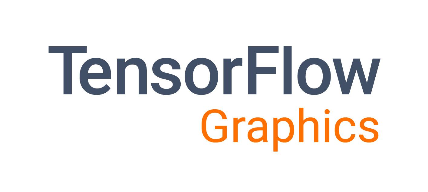 graphics/spherical_harmonics py at master · tensorflow