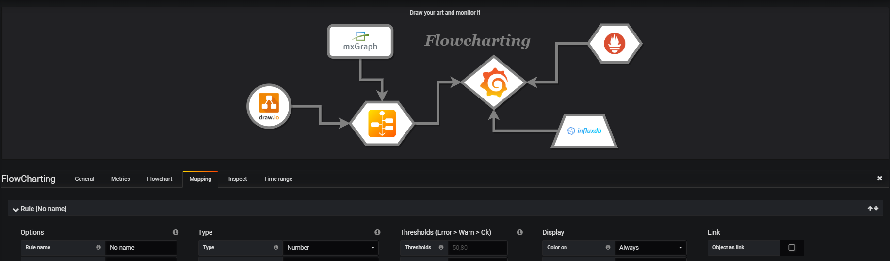 New plugin base on mxgraph and draw io editor to draw complexe