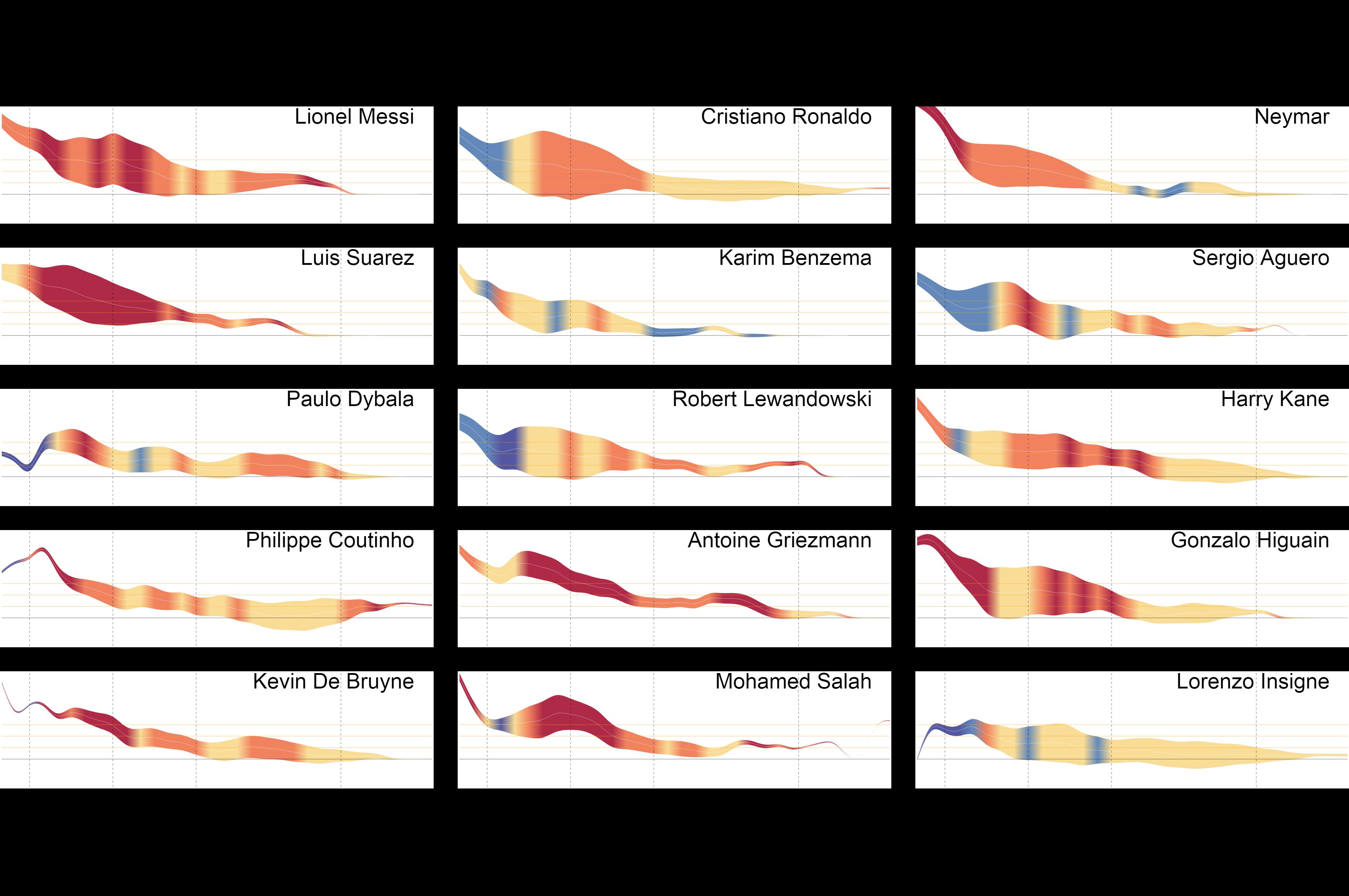sports-analytics · GitHub Topics · GitHub