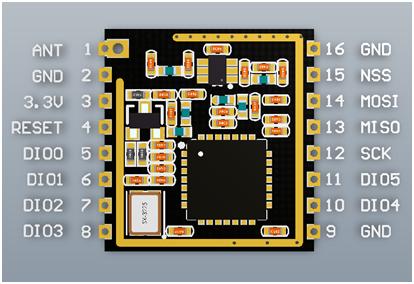 GitHub - sh123/esp32_loraprs: Experimental ESP32 LoRa APRSDroid KISS