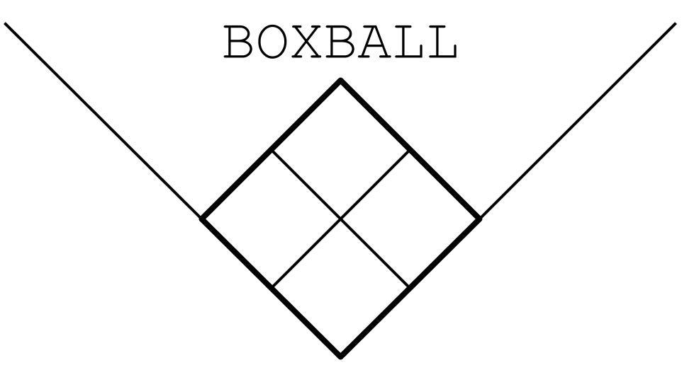 GitHub - droher/boxball: Prebuilt Docker images with Retrosheet's