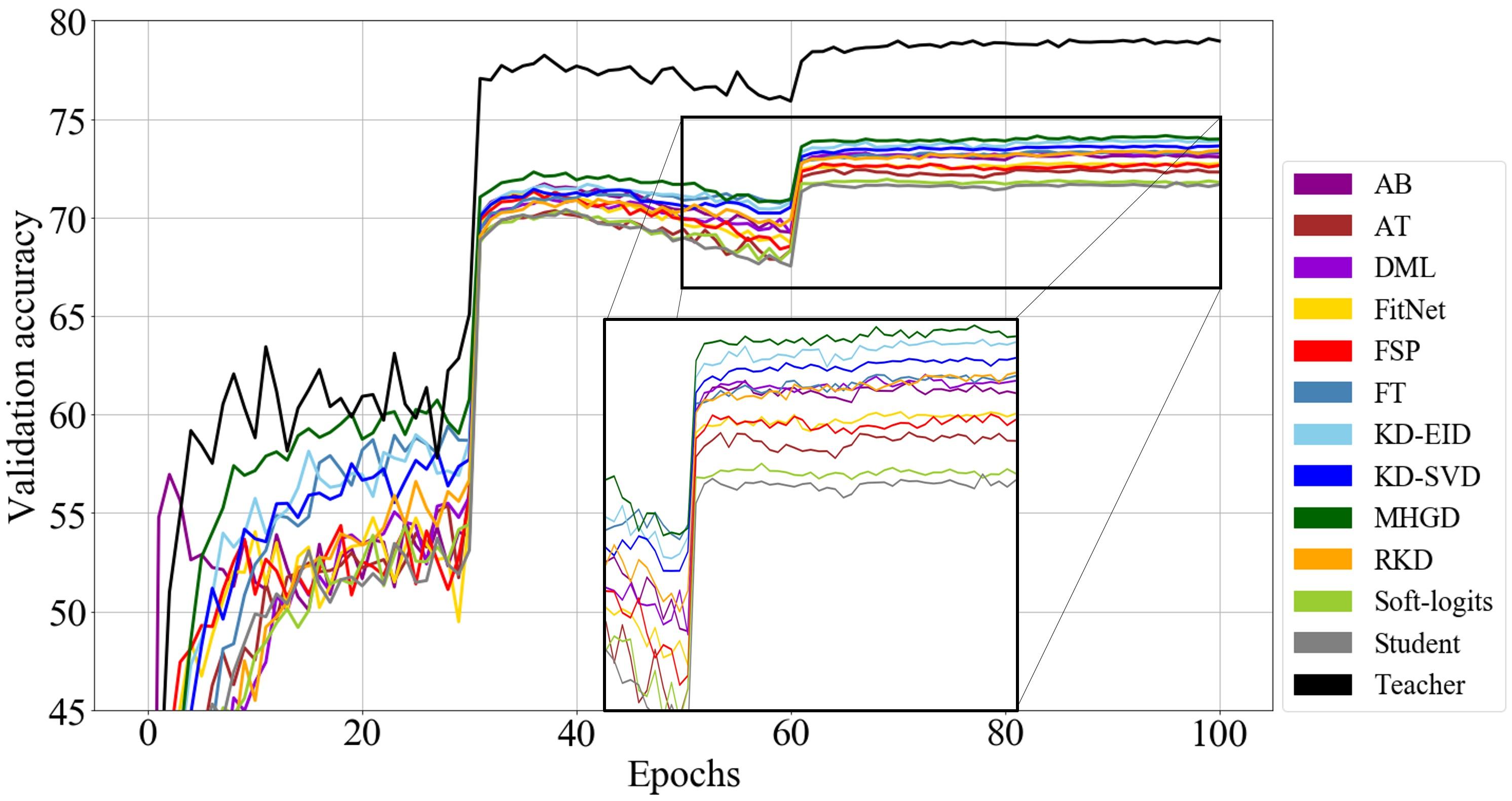 tensorflow-examples · GitHub Topics · GitHub