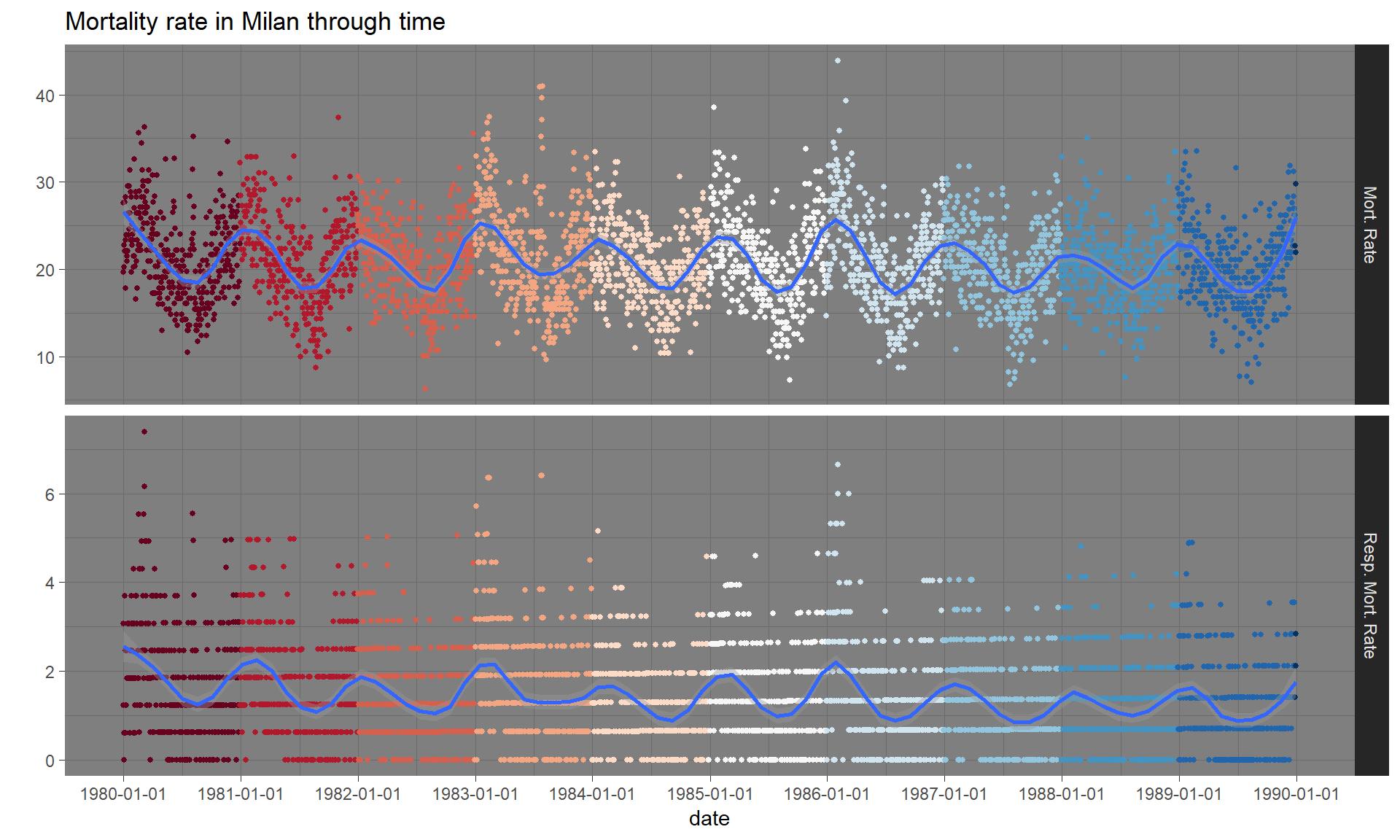 bayesian-statistics-project