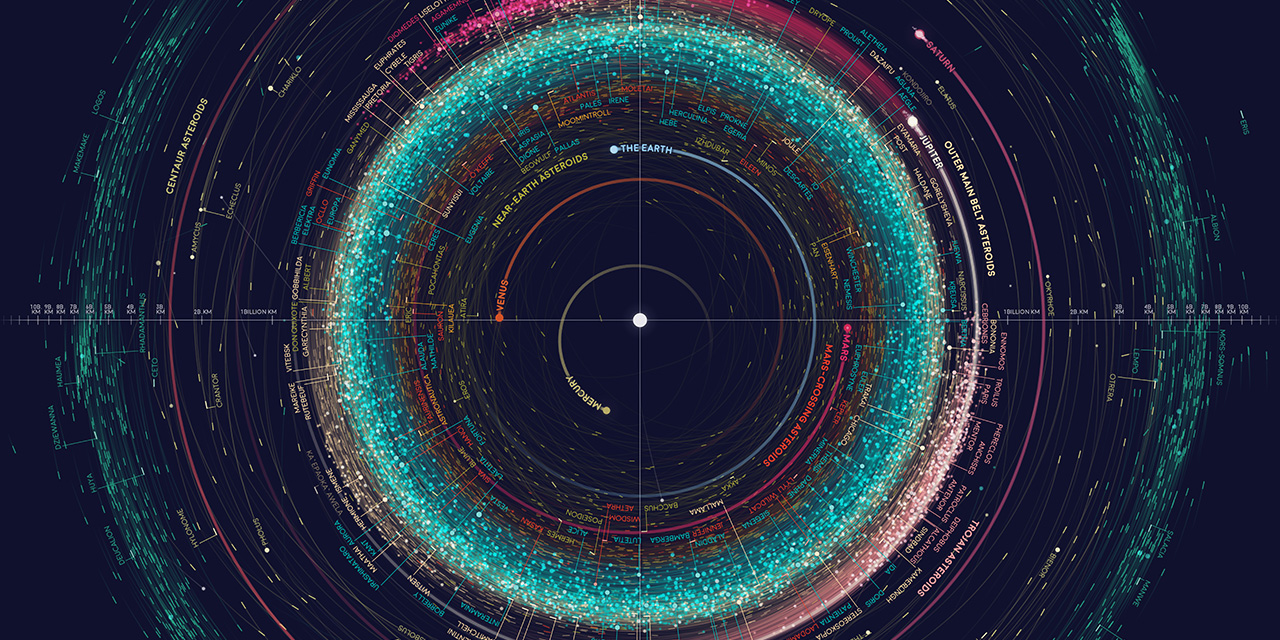 asteroids_atlas_of_space