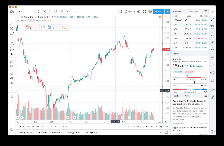 tradingview · GitHub Topics · GitHub