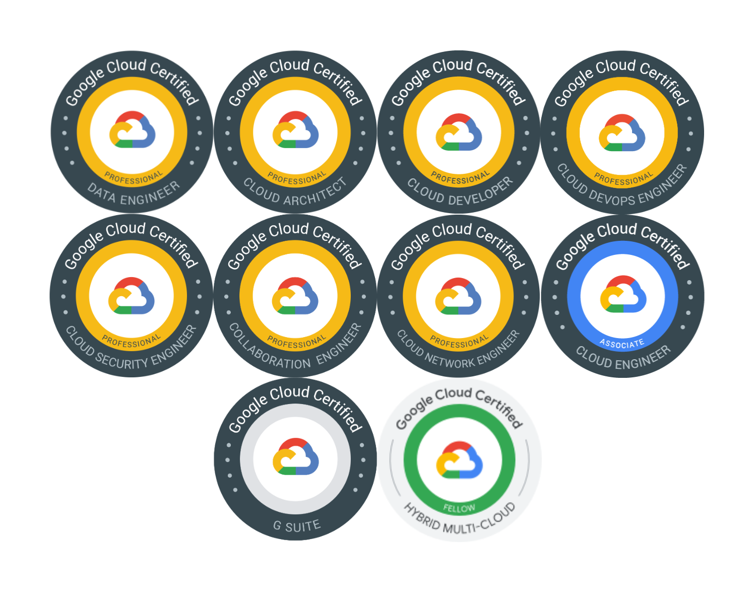 awesome-gcp-certifications