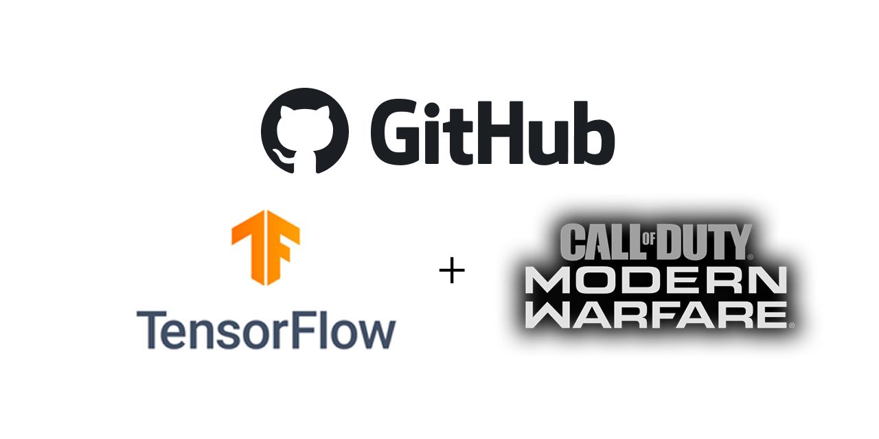 Modernwarfare Github Topics Github