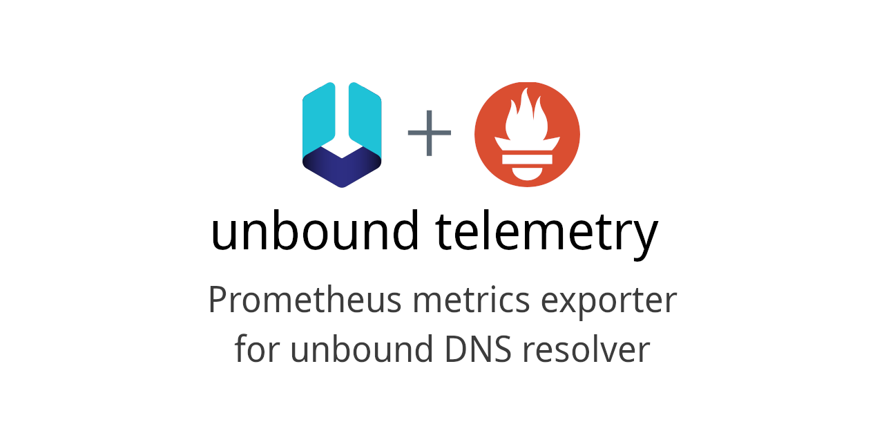 unbound-telemetry