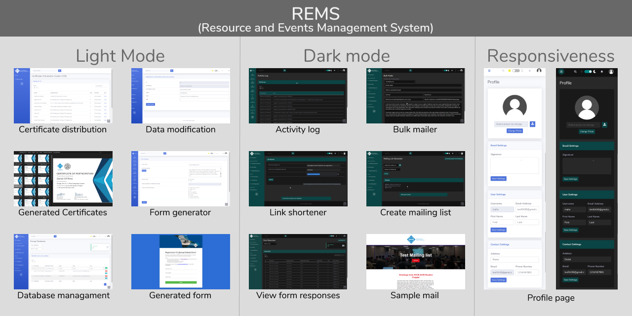 REMS-For-Organisations