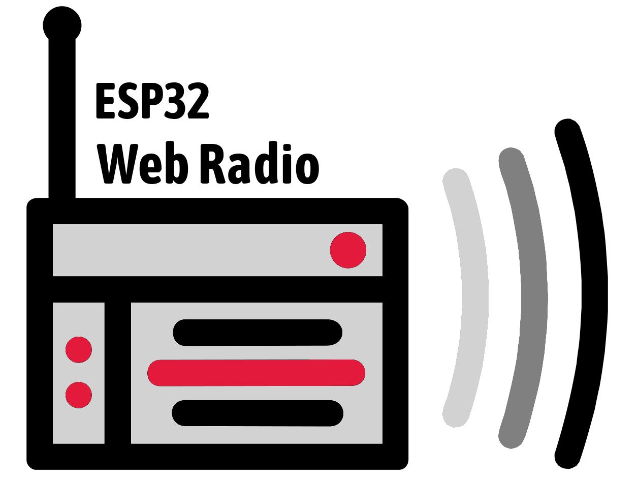 Webradio Url