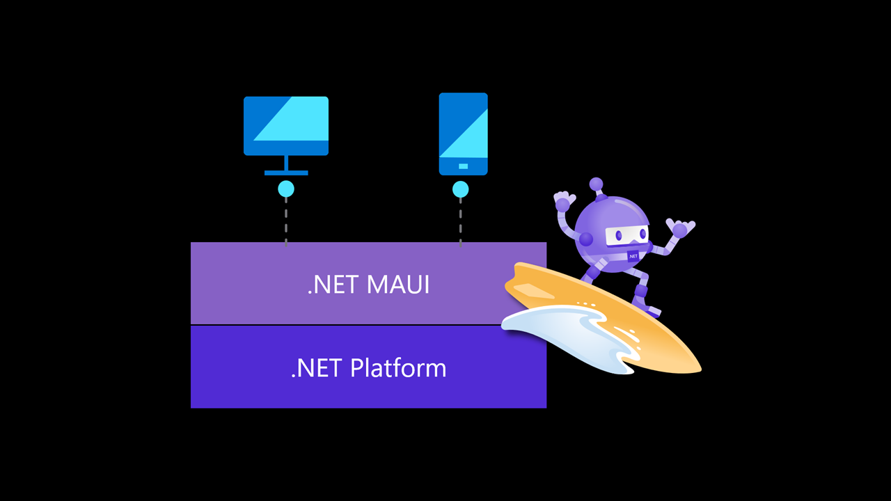 .NET MAUI logo
