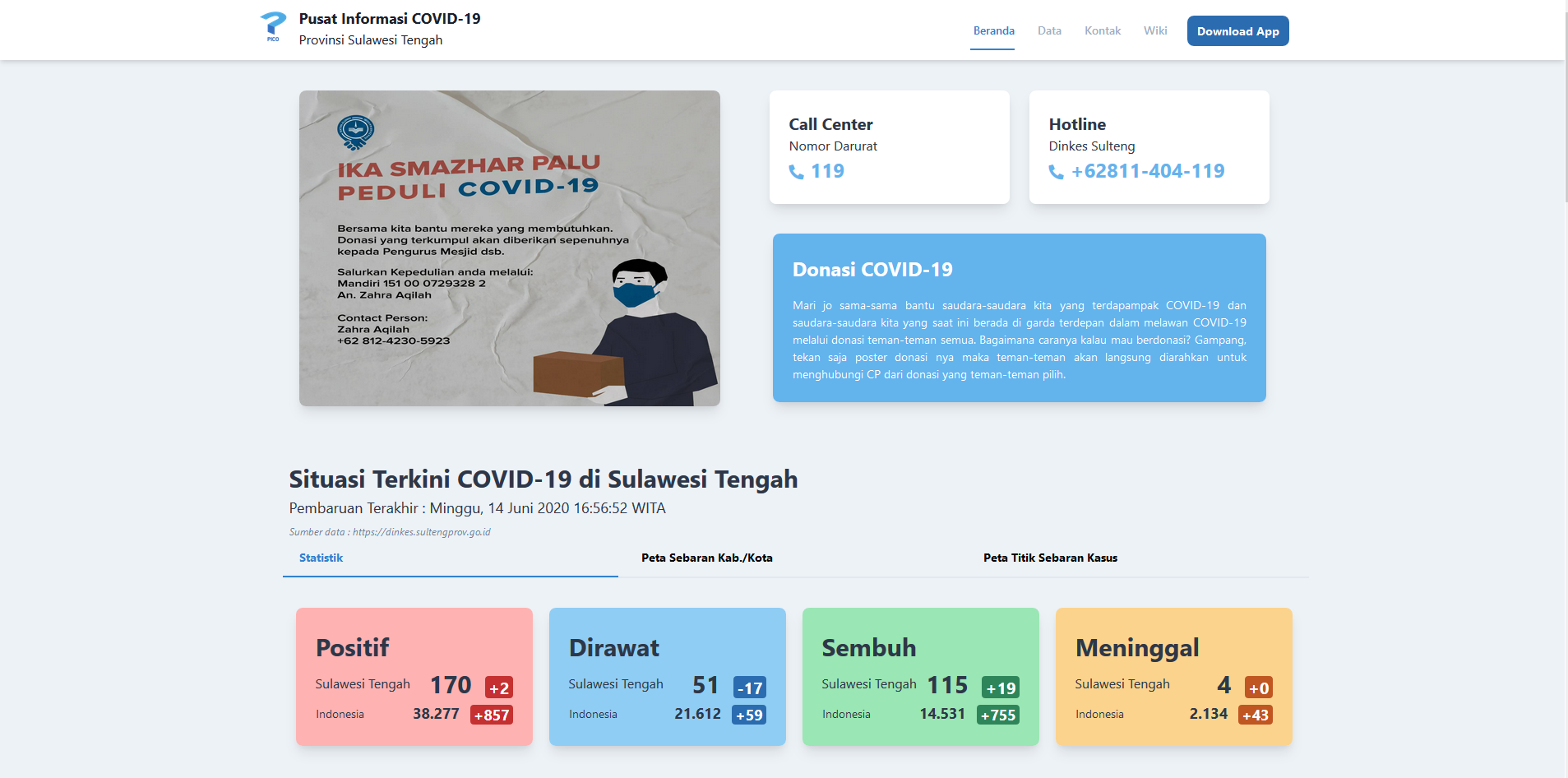 Coronavirus Tracker Github Topics Github