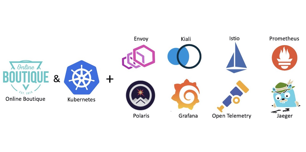 microservices-on-cloud-kubernetes