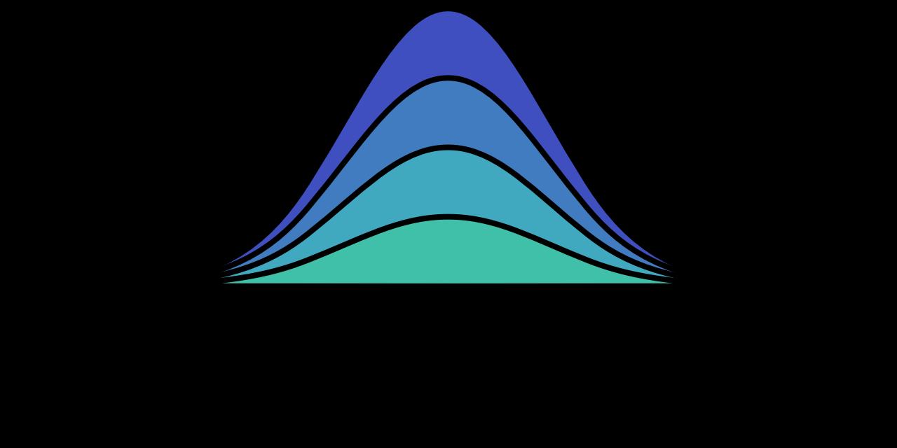 GitHub - joshday/OnlineStats jl: Single-pass algorithms for