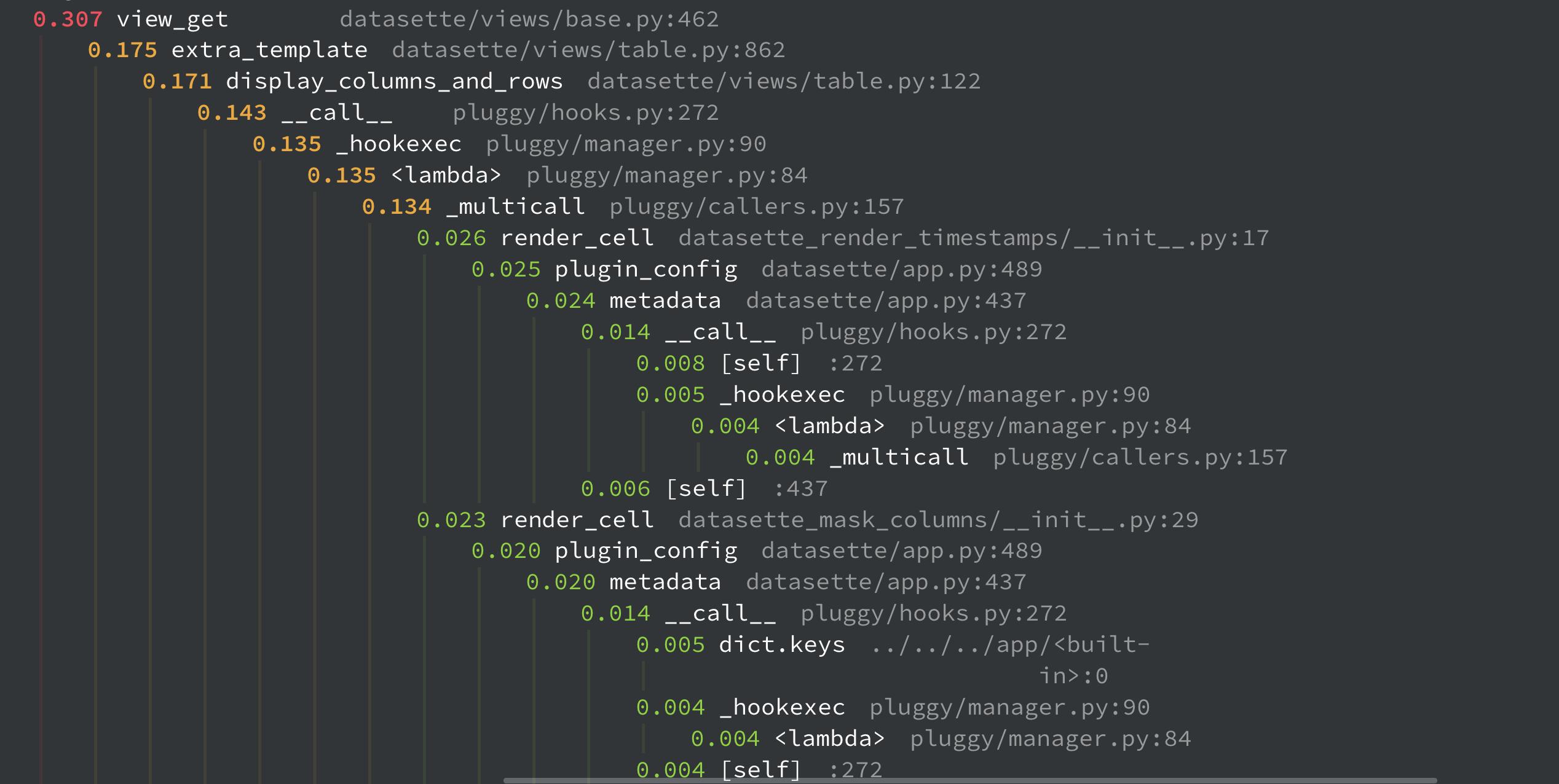 Screenshot of simonw/datasette-pyinstrument