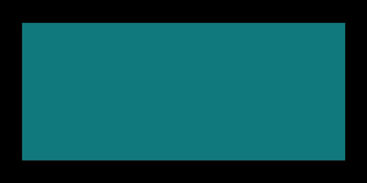 sharepoint · GitHub Topics · GitHub