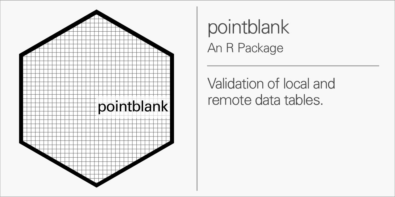 pointblank